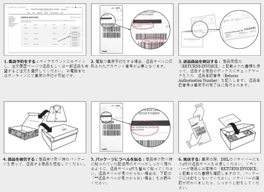 MATCHESFASHIONの商品返送方法
